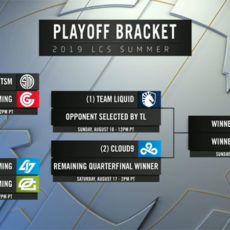 NA LCS Summer Split 2019 Playoffs Semi Finals Preview